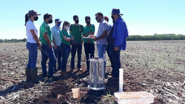 Avaliação da Infiltração de Água no Solo no Colégio Agrícola de Campo Mourão