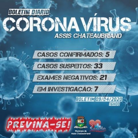 COVID-19: Secretaria de Saúde confirma mais dois casos e sobe para 5 o número de infectados em Assis