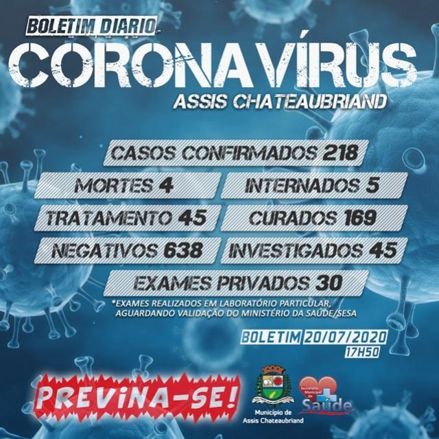 Boletim Covid-19: Secretaria de Saúde confirma quarto óbito de Assis