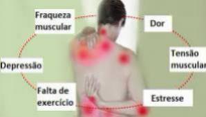 Tratamento para Fibromialgia