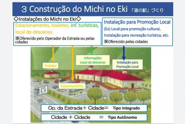 UEL e Invest farão estudos em três municípios para implantação do projeto Ponto Paraná