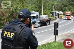 Reativação da fiscalização com uso de radares móveis e portáteis