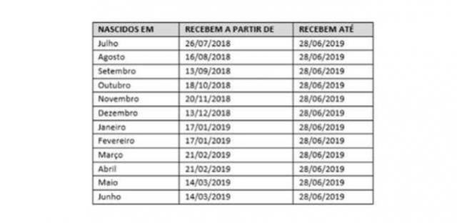 PIS/PASEP: Mais de 1,5 milhão de trabalhadores do Paraná têm direito a sacar Abono Salarial ano-base 2017