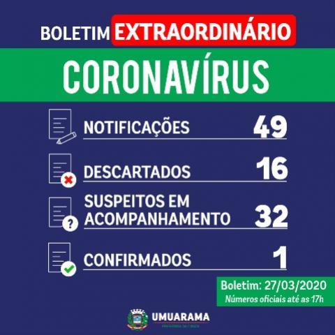 Primeiro caso de Coronavírus é confirmado em Umuarama