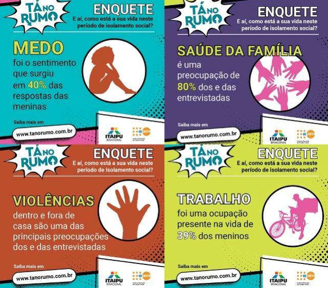 Resultado de pesquisa realizada com adolescentes do oeste do Paraná deve sensibilizar gestores, afirma especialista