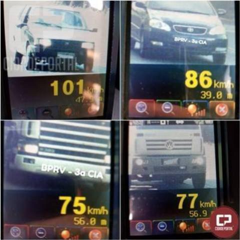 PRE flagra 110 motoristas acima da velocidade em trecho perigoso da PR-317