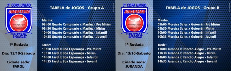 Copa Jurapetro de futsal de base movimenta a região neste sábado com jogos em Juranda e Farol