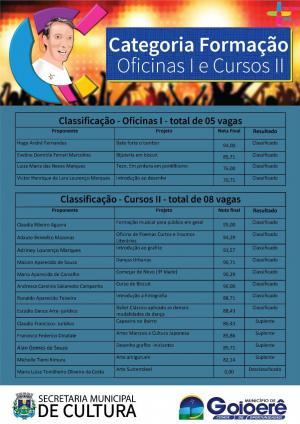 Lista de classificados no projeto de incentivo Cultural Claudio Martins em Goioerê foi divulgada