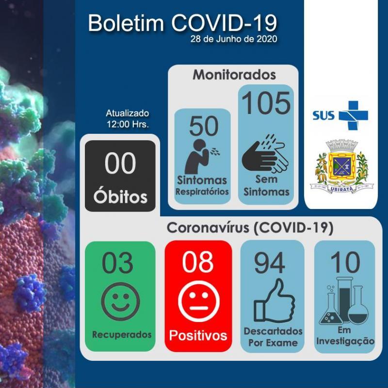 Ubiratã confirma mais 1 caso neste domingo de COVID-19
