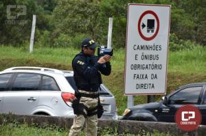 Polícia Rodoviária Federal inicia Operação Ano Novo nesta sexta-feira, 28 em todo território nacional