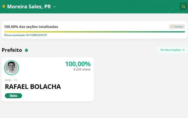 Rafael Bolacha é reeleito Prefeito da cidade de Moreira Sales